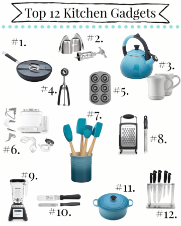 New Kitchen Gadgets Copy